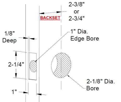 Door backset